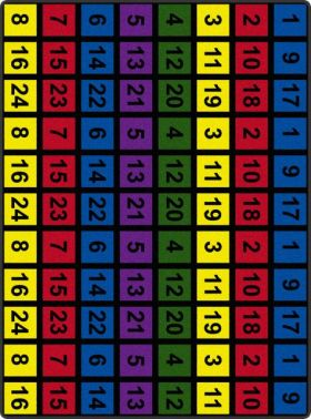 Kids Flagship Rugs Number-Blocks Multicolor  13187